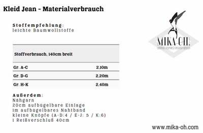 ebook Schnittmuster PDF Mika Oh schulterfreies Retrokleid Jean Gr. A-K 32-52
