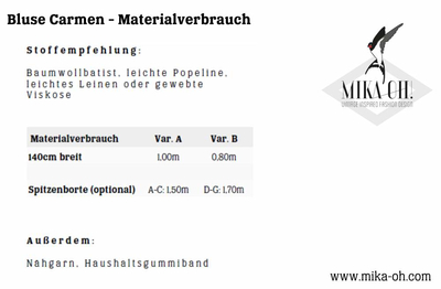 Schnittmuster aus Papier Mika Oh temperamentvolle Carmenbluse, schulterfrei Gr. A-N 32-58