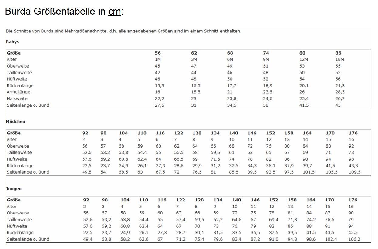 Maßtabelle Schnittmuster Burda Babygrößen 56, 62, 68, 74, 80, 86.
