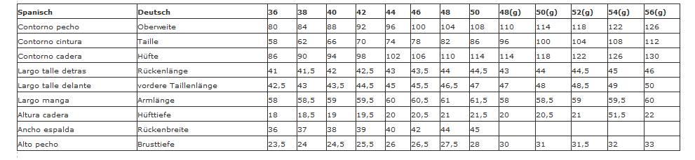 Bitte immer Ihre Maße mit der Tabelle vergleichen
